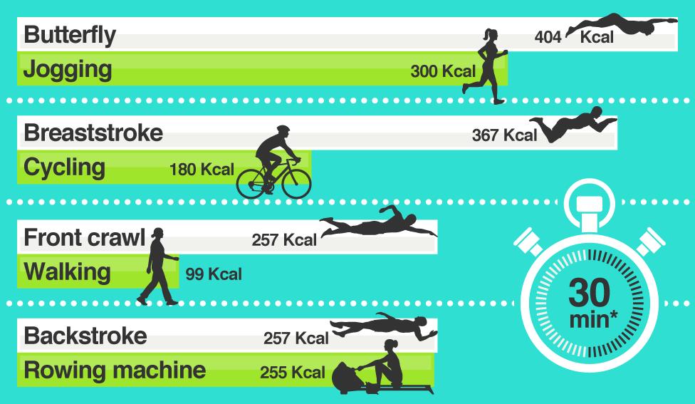 sport calorieverbruik